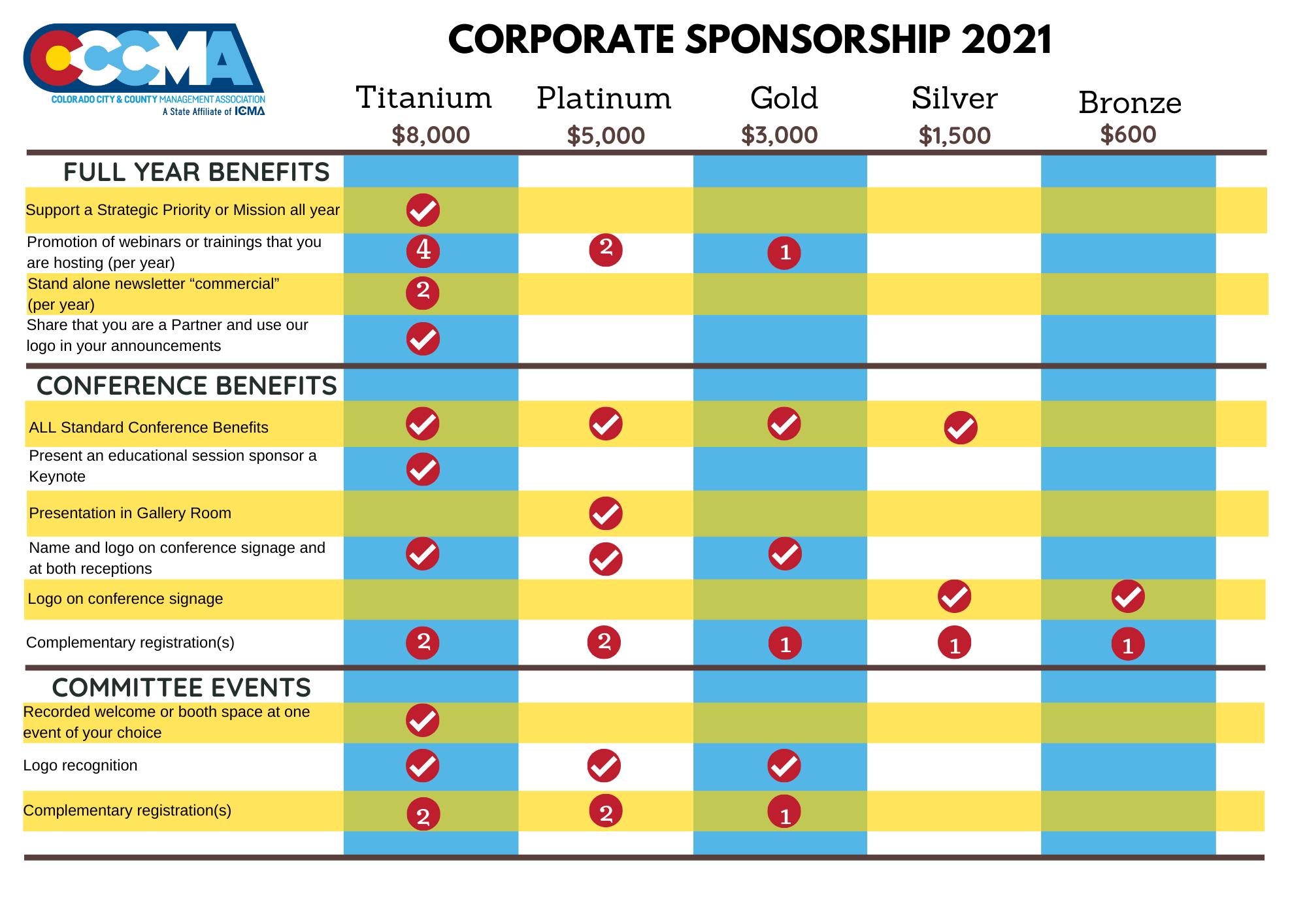 Corporate Sponsorship