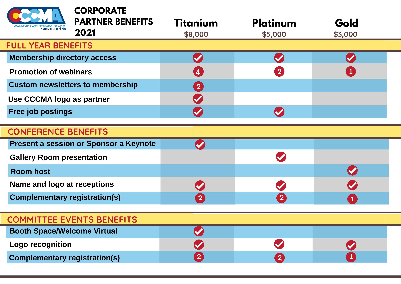 Partners & Sponsors 3