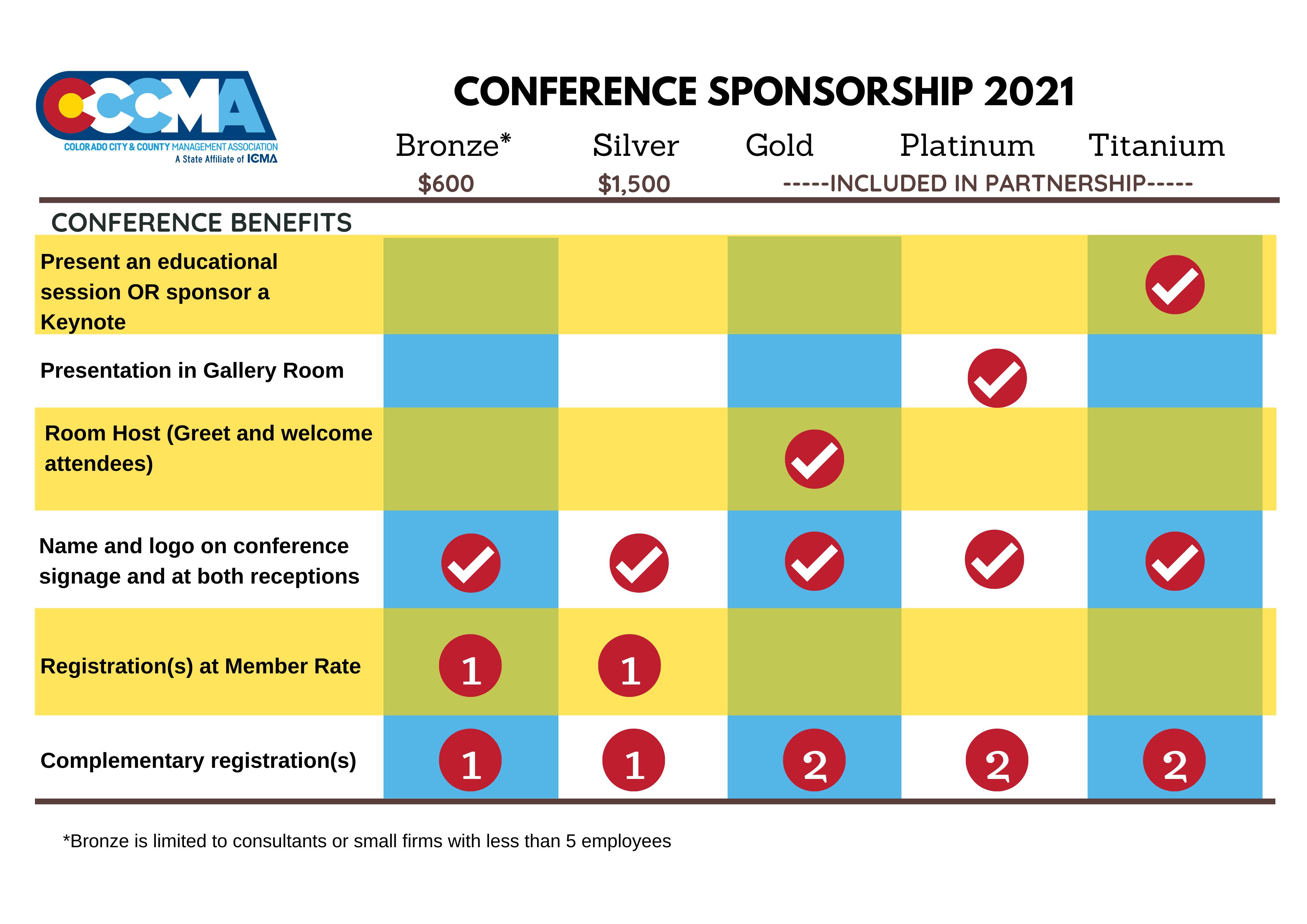 Partnerships & Sponsors 1